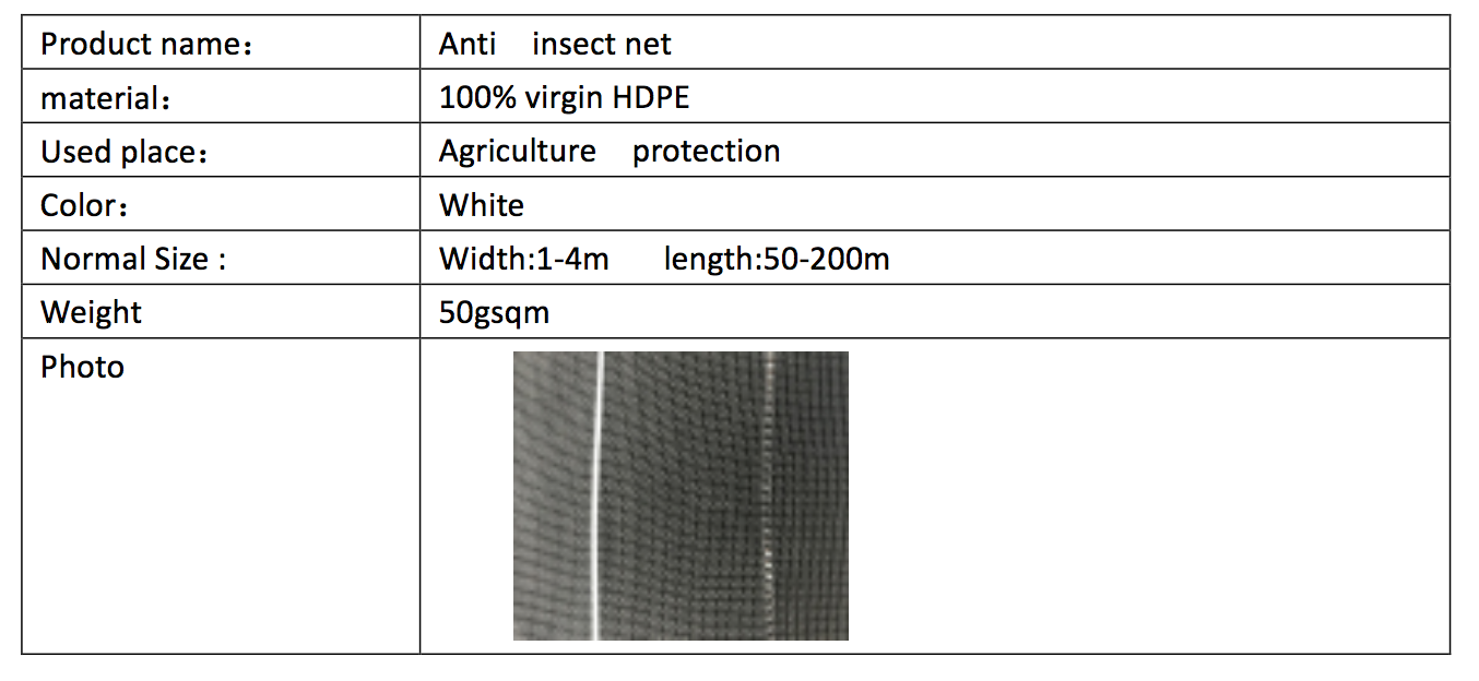 Anti Insect Net - 100% Virgin HDPE